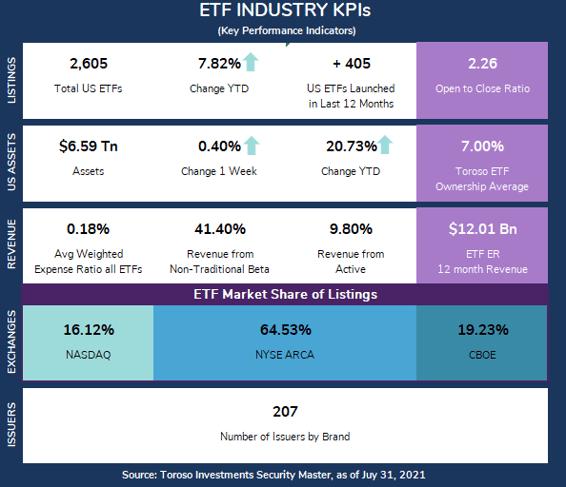 KPI-Aug-02-2021-06-18-02-62-PM