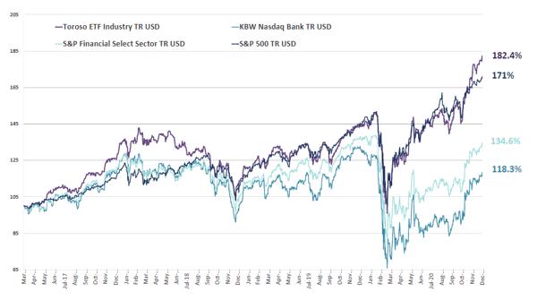chart-Jan-04-2021-07-30-43-69-PM