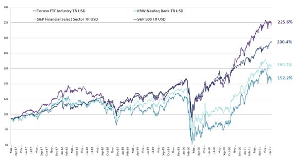 chart-Jul-12-2021-02-53-24-30-PM