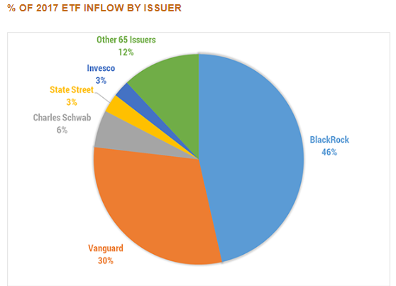 how to navigate the etfs rising tides 01