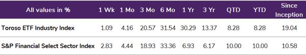 table-Feb-22-2021-04-18-12-32-PM